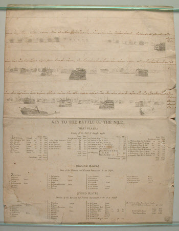 Key of the English and French ships involved in the Battle of the Nile,1st to 3rd August 1798