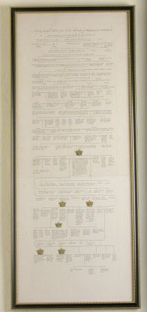 Genealogical tree of the noble family of Shirley, Earl Ferrers.