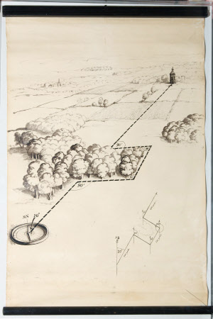 A training wall chart made by Rex Whistler to instruct his tank troop.