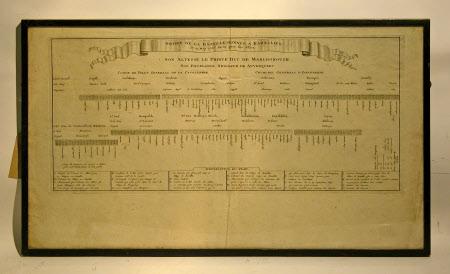 Ordre de la Bataille donnee a Ramellies, le 23 Mai 1706 de la part des Allies'