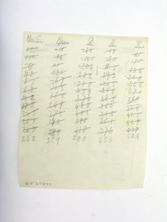 Notepaper